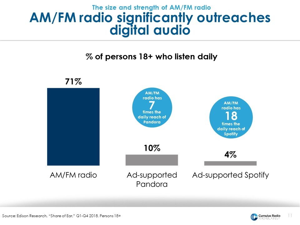 radio outreaches digital audio