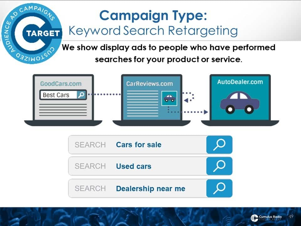 Campaign Type Keywords
