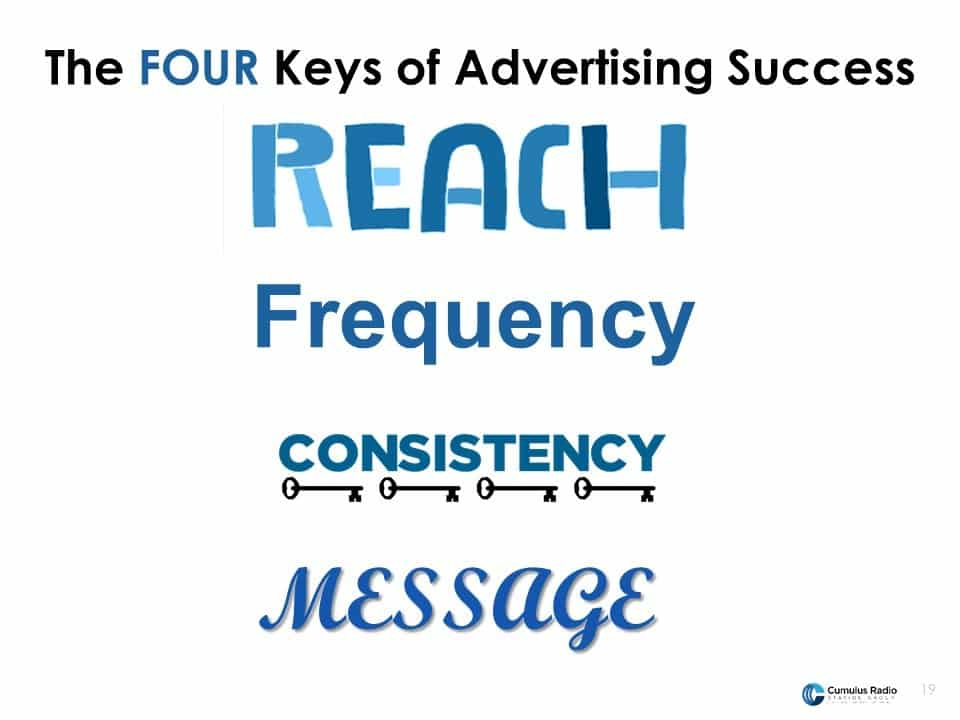 4 keys to successful advertising